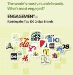 Engagementdb Report cover