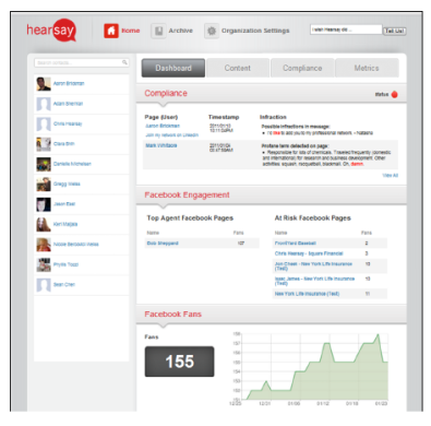 A look at the Hearsay Social dashboard, compliance section